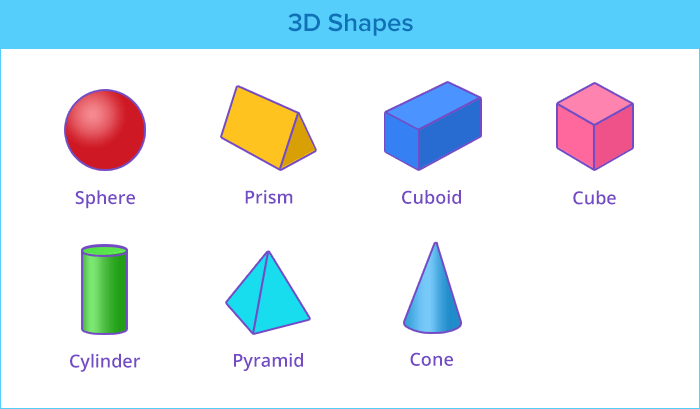 3D Shapes List