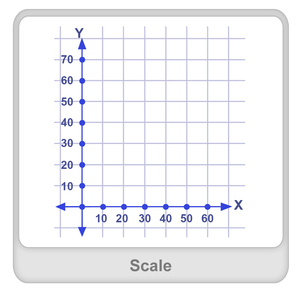 Scale (On A Graph) - Definition, Examples & Fun Math Worksheets ...